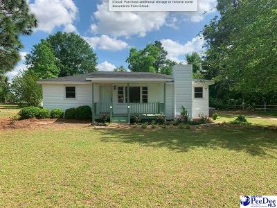 Single Family Home Uc/Show For Back Up: 2329 E Old Camden