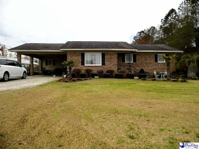 Fork SC Single Family Home Uc/Show For Back Up: $125,000