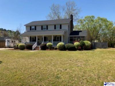 Florence Single Family Home For Sale: 1919 Page Ct