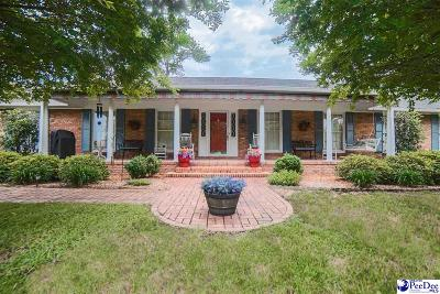 Hartsville Single Family Home Uc/Show For Back Up: 1320 Allen Rd