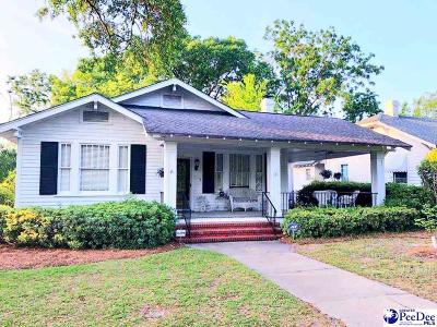 Single Family Home Uc/Show For Back Up: 823 Gregg Ave