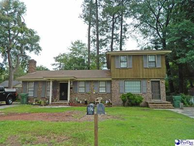 Florence Multi Family Home For Sale: 612 Garland Drive