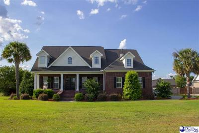 Florence Single Family Home Under Contingency Cont: 2919 Bridle Cir