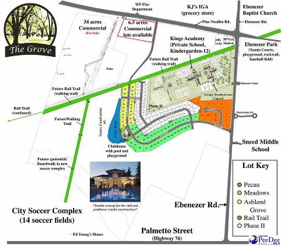 Florence Residential Lots & Land For Sale: 1129 Grove Blvd