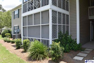 Florence SC Condo/Townhouse For Sale: $74,900