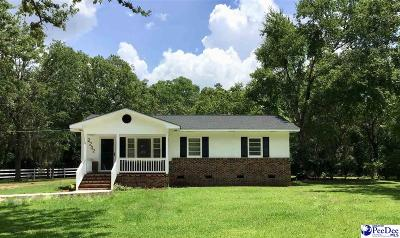 Single Family Home Uc/Show For Back Up: 2202 Moccasin Bluff Road