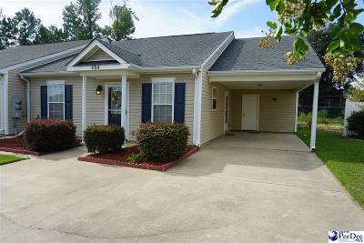 Florence Single Family Home Under Contingency Cont: 454 Londonberry Drive