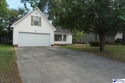 Florence Single Family Home Under Contingency Cont: 1118 Hallie Dr
