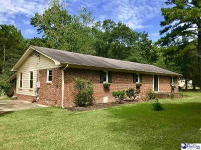 Florence Single Family Home Uc/Show For Back Up: 1925 Wildcat Road