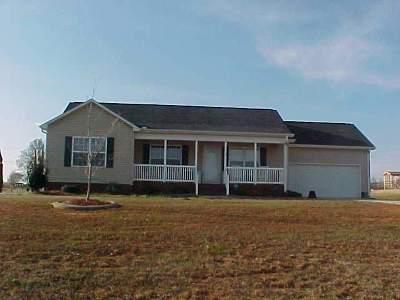 Woodruff Single Family Home For Sale: 403 Freestone Ave