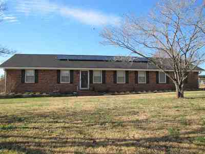 Spartanburg Single Family Home For Sale: 117 West Forest Drive
