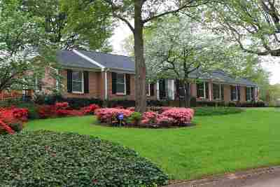 Spartanburg Single Family Home For Sale: 905 Wentworth Drive