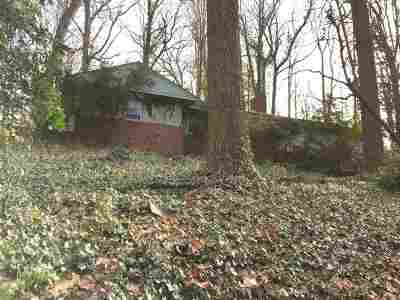 Spartanburg Single Family Home For Sale: 1020 Woodburn Rd