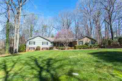 Spartanburg Single Family Home For Sale: 525 Maverick Circle
