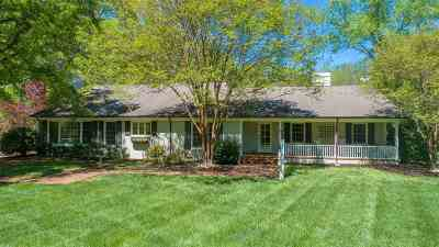 Spartanburg Single Family Home For Sale: 140 Somerset Lane