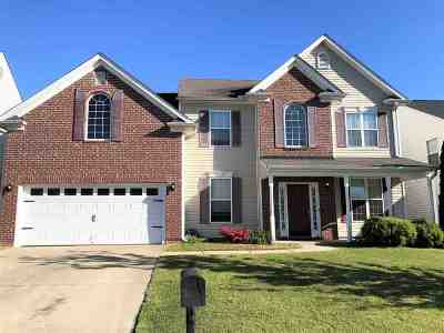 Moore Single Family Home For Sale: 631 Markham Circle