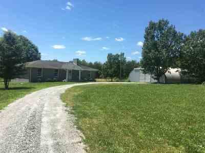 Inman Single Family Home For Sale: 241 Jordan Creek