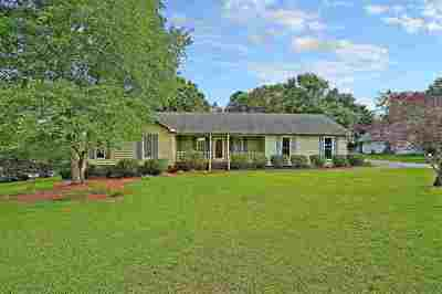Moore Single Family Home For Sale: 122 Meagan
