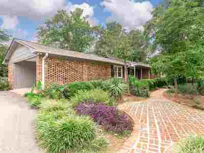 Spartanburg Single Family Home For Sale: 112 Galaxie Place