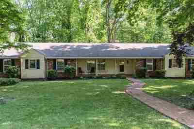 Spartanburg Single Family Home For Sale: 424 Ransdell Drive