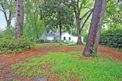 Single Family Home For Sale: 2208 Maxcy Street