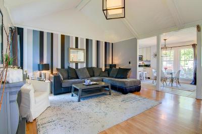 Summerville Single Family Home For Sale: 303 Longstreet Street