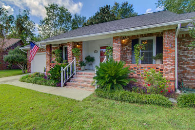 Single Family Home Contingent: 1542 Longview Road
