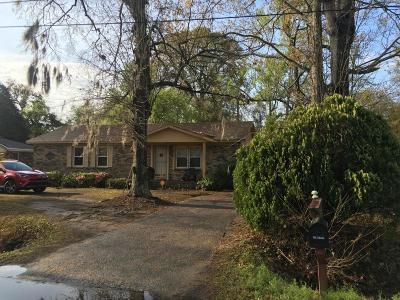 Charleston Single Family Home Contingent: 2925 Bolton Road