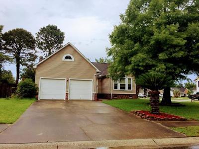 Summerville Single Family Home Contingent: 120 W Park Lane