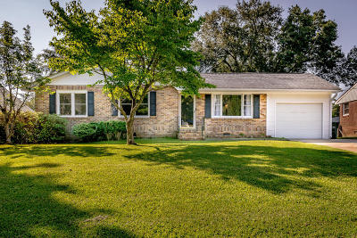 Single Family Home Contingent: 1219 Fort Drive
