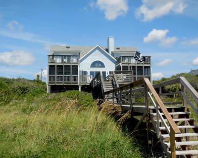 Folly Beach Single Family Home For Sale: 801 E Arctic Avenue