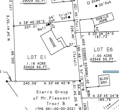 Awendaw Residential Lots & Land For Sale: 1048 Milcrest Drive