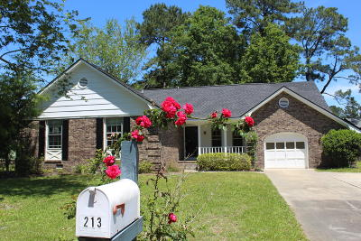 Summerville Single Family Home For Sale: 213 Niblick Road