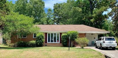 Single Family Home Contingent: 2730 Mona Avenue