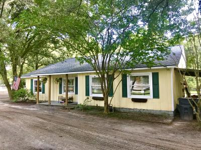 Single Family Home For Sale: 1859 Hoover Road