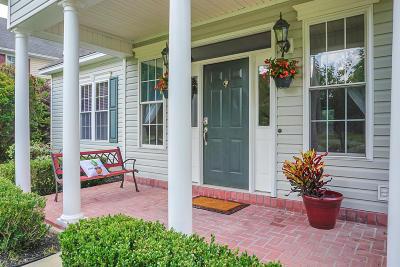 Single Family Home Contingent: 1054 Dominion Drive