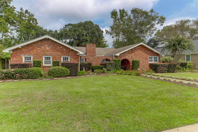 Mount Pleasant Single Family Home For Sale: 1282 S Barksdale Road