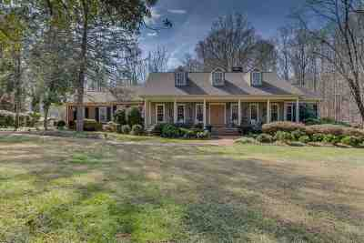 Anderson Single Family Home Contract-Take Back-Ups: 112 Briar Creek Ln