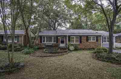 Taylors Single Family Home For Sale: 121 Forestdale Drive