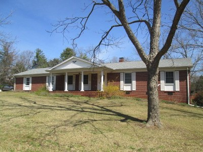 Anderson Single Family Home For Sale: 319 Creamer Road