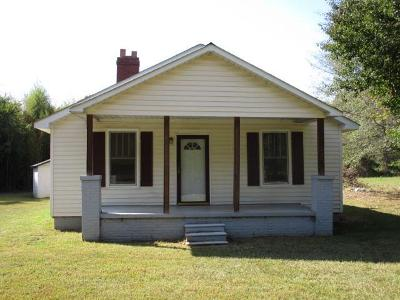 Williamston Single Family Home For Sale: 608 Belton Highway