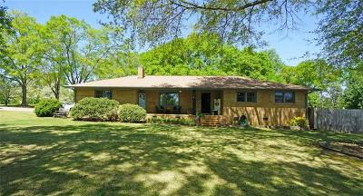 Anderson Single Family Home For Sale: 201 Lowry Rd