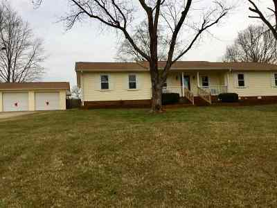 Anderson Single Family Home For Sale: 300 Kingston Way