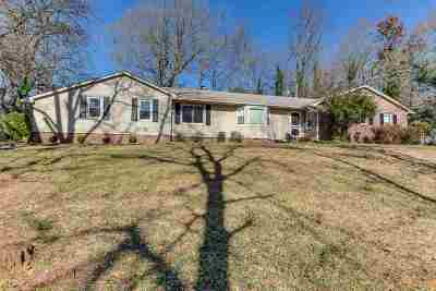 Clemson Single Family Home Under Contract: 105 Robin Street