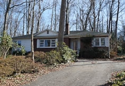 Clemson Single Family Home Contract-Take Back-Ups: 313 Upper Highland Drive