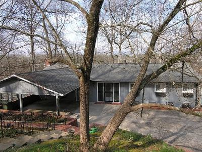 Clemson Single Family Home Contract-Take Back-Ups: 516 Shorecrest Drive