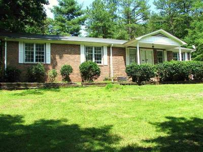 Easley Multi Family Home For Sale: 1913 Brushy Creek Road