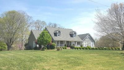 Pickens County Single Family Home Contract-Take Back-Ups: 114 Cannon Lane
