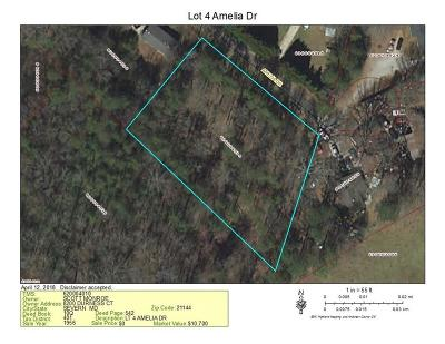 Pendleton SC Residential Lots & Land For Sale: $12,900
