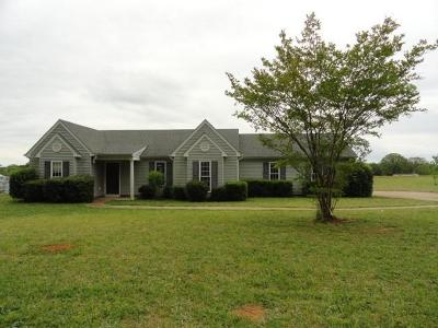Anderson Single Family Home For Sale: 1049 Old Gantt Mill Road